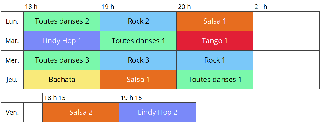 planning des cours de l'école de danse